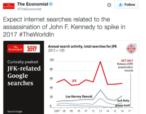 Economist on FK 2017